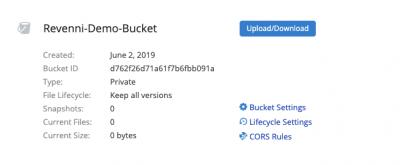 B2 Bucket Listing